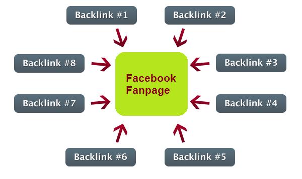back-link